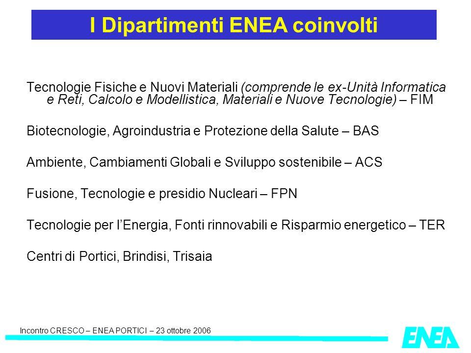 Incontro CRESCO – ENEA PORTICI – 23 ottobre 2006 Tecnologie Fisiche e Nuovi Materiali (comprende le ex-Unità Informatica e Reti, Calcolo e Modellistic