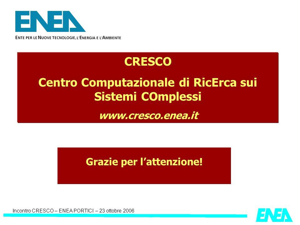 Incontro CRESCO – ENEA PORTICI – 23 ottobre 2006 CRESCO Centro Computazionale di RicErca sui Sistemi COmplessi www.cresco.enea.it Grazie per lattenzione!