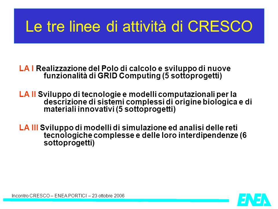 Incontro CRESCO – ENEA PORTICI – 23 ottobre 2006 Le tre linee di attività di CRESCO LA I Realizzazione del Polo di calcolo e sviluppo di nuove funzion