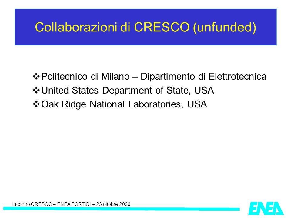 Incontro CRESCO – ENEA PORTICI – 23 ottobre 2006 Collaborazioni di CRESCO (unfunded) Politecnico di Milano – Dipartimento di Elettrotecnica United Sta