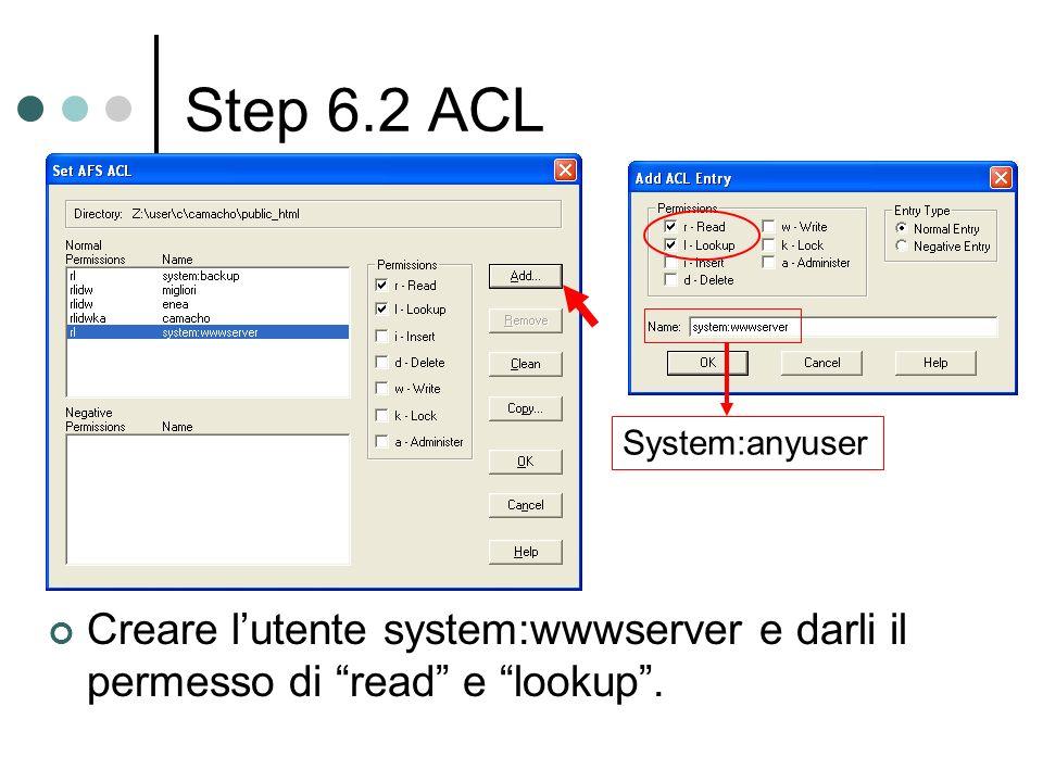 Step 6.2 ACL Creare lutente system:wwwserver e darli il permesso di read e lookup. System:anyuser