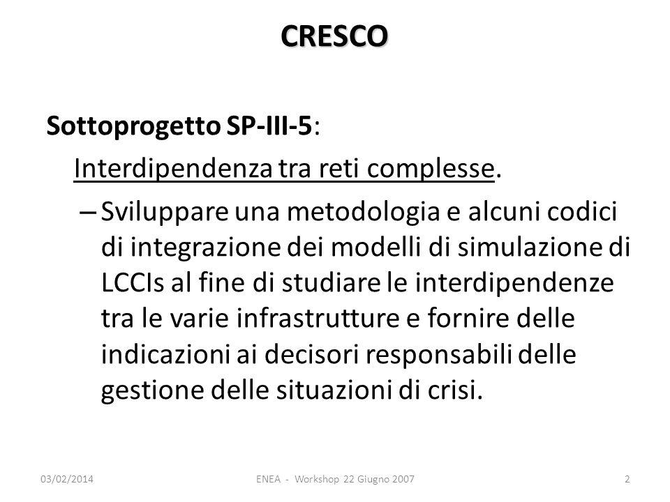 CRESCO Sottoprogetto SP-III-5: Interdipendenza tra reti complesse. – Sviluppare una metodologia e alcuni codici di integrazione dei modelli di simulaz