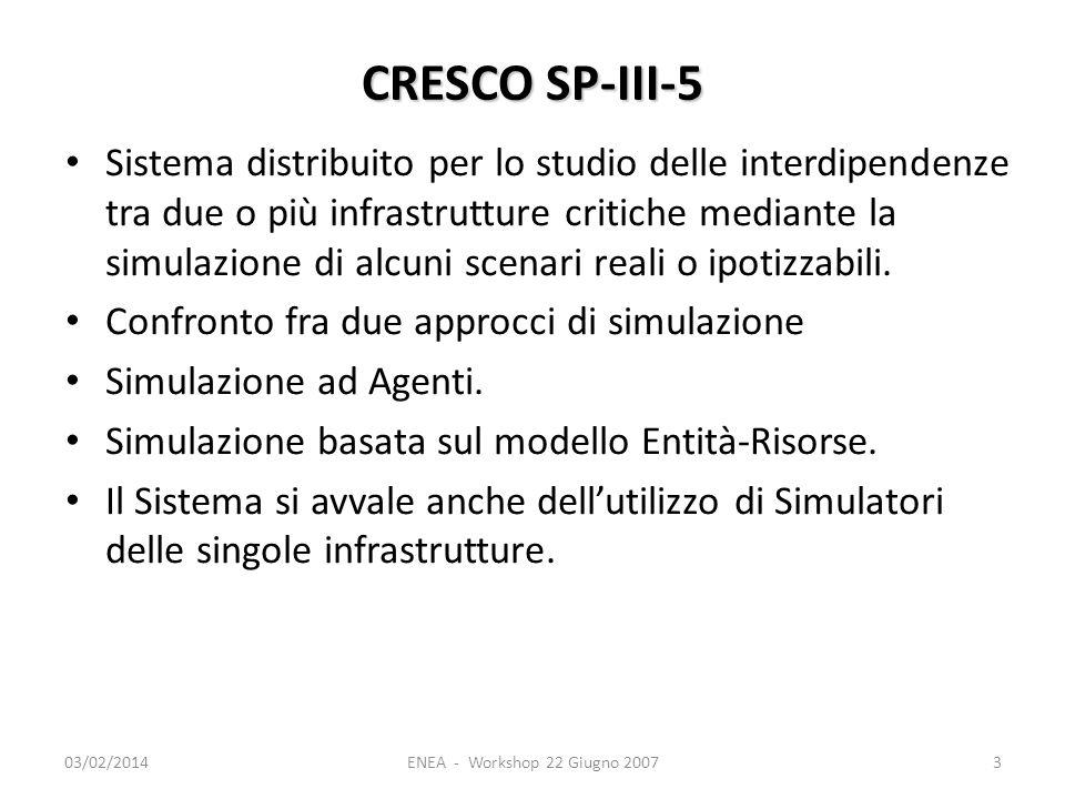 CRESCO SP-III-5 Sistema distribuito per lo studio delle interdipendenze tra due o più infrastrutture critiche mediante la simulazione di alcuni scenari reali o ipotizzabili.