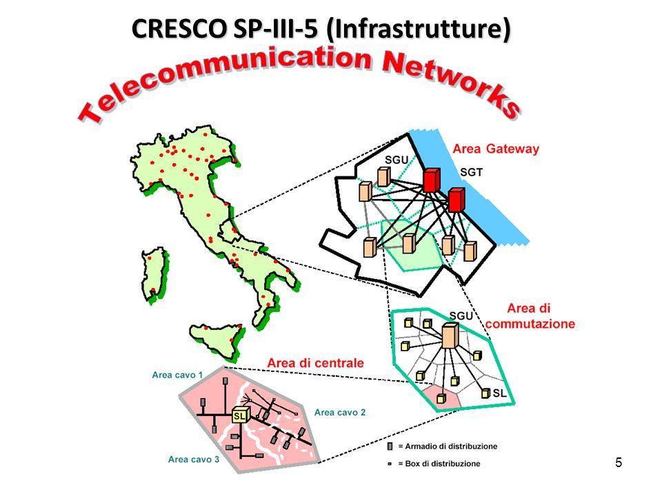 5 CRESCO SP-III-5 (Infrastrutture)
