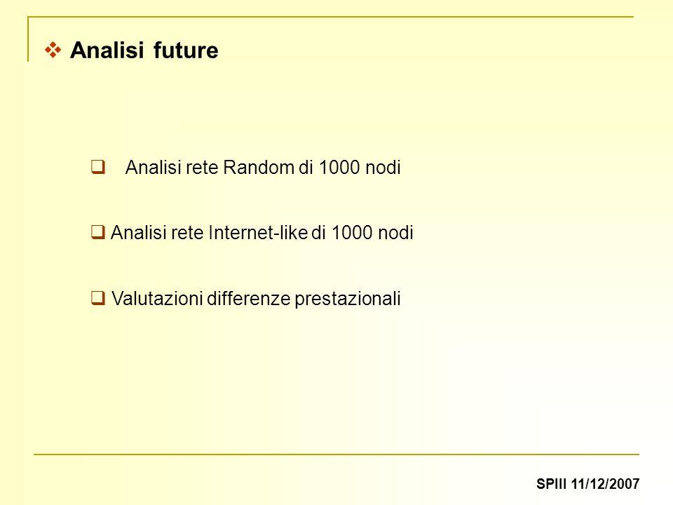 Analisi rete Random di 1000 nodi Analisi rete Internet-like di 1000 nodi Valutazioni differenze prestazionali Analisi future