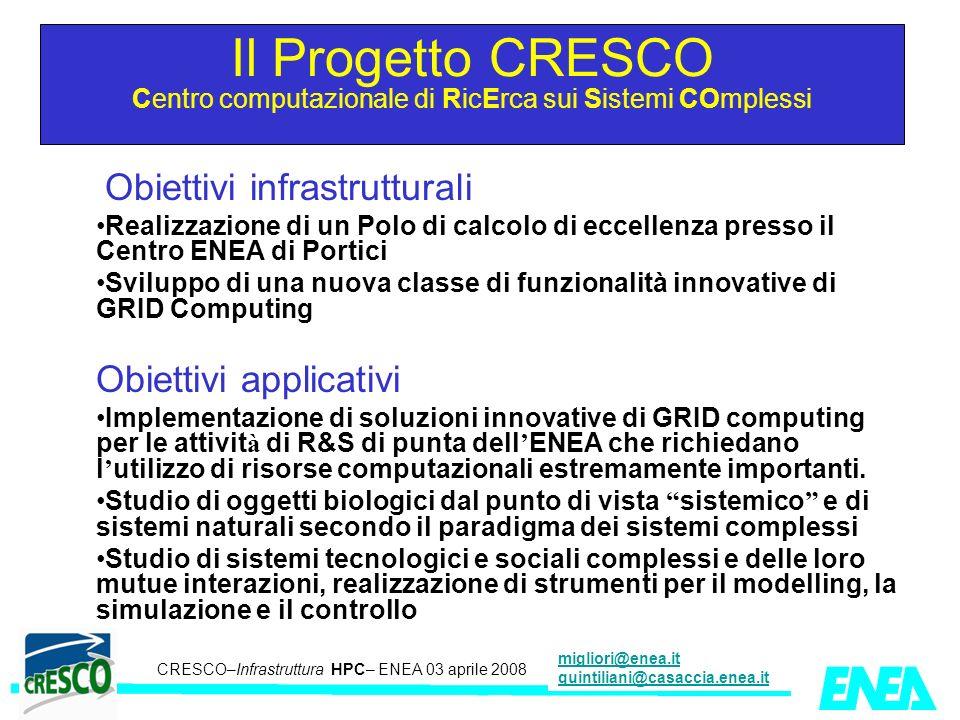 CRESCO – Kick-off meeting LA II – 23 maggio 2006 CRESCO–Infrastruttura HPC– ENEA 03 aprile 2008 migliori@enea.it quintiliani@casaccia.enea.it Il Proge
