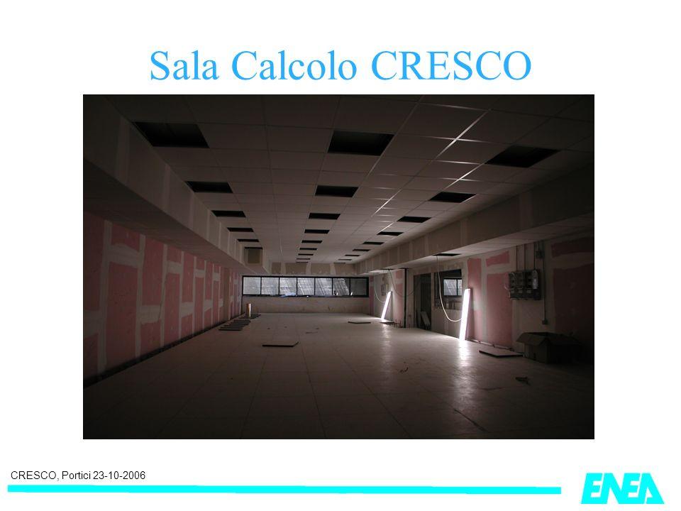 CRESCO, Portici 23-10-2006 Sala Calcolo CRESCO