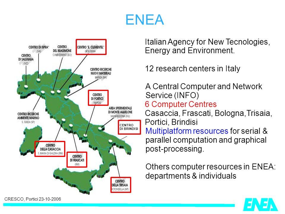 CRESCO, Portici 23-10-2006 ENEA Main activities & for EGEE Main activities & resources for EGEE Integration of EGEE-GRID to ENEA-GRID;Integration of EGEE-GRID to ENEA-GRID; 100 CPUs at 20% of time100 CPUs at 20% of time DataGrid at ESA\ESRIN Globus Based gateway GigaBit-Link EGEE GRID Globus Based gateway ENEA-GRID migliori@enea.it S-PACI GRID