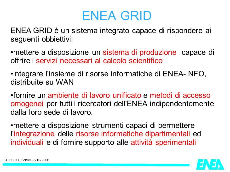 CRESCO, Portici 23-10-2006 Citrix Metaframe Citrix Nfuse ICA WEB(ICA) power3.frascati.enea.it (1200 GFLOPS9 boquad.bologna.enea.it (30 Gflops) dafne.casaccia.enea.it (200 GFlops) GEANT Portici Brindisi infocal.trisia.enea.it ( 100 GFlops) hermes.brindisi.enea.it ( 10 GFlops) Kleos.portici.enea.it (50 GFlops)