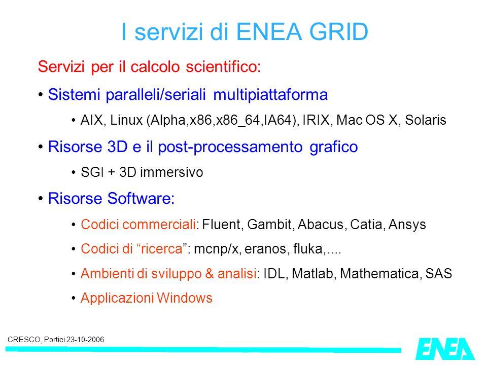 CRESCO, Portici 23-10-2006 Servizi per il calcolo scientifico: Sistemi paralleli/seriali multipiattaforma AIX, Linux (Alpha,x86,x86_64,IA64), IRIX, Mac OS X, Solaris Risorse 3D e il post-processamento grafico SGI + 3D immersivo Risorse Software: Codici commerciali: Fluent, Gambit, Abacus, Catia, Ansys Codici di ricerca: mcnp/x, eranos, fluka,....