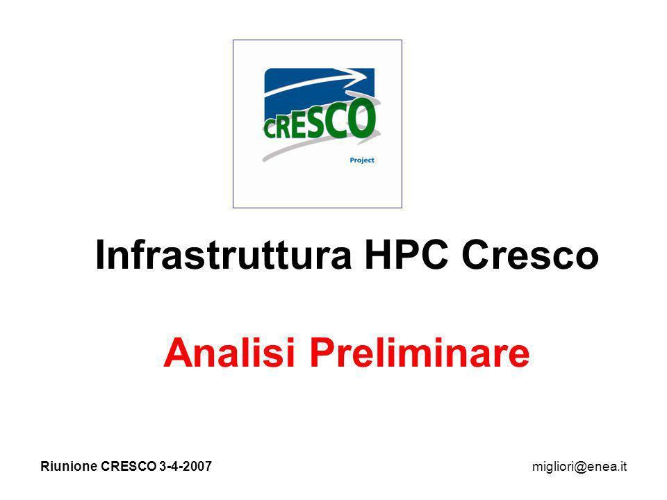 Riunione CRESCO 3-4-2007migliori@enea.it Infrastruttura HPC Cresco Analisi Preliminare