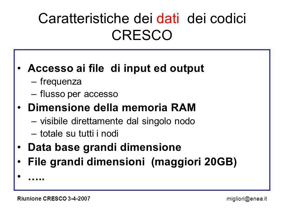 Riunione CRESCO 3-4-2007migliori@enea.it Accesso ai file di input ed output –frequenza –flusso per accesso Dimensione della memoria RAM –visibile direttamente dal singolo nodo –totale su tutti i nodi Data base grandi dimensione File grandi dimensioni (maggiori 20GB) …..