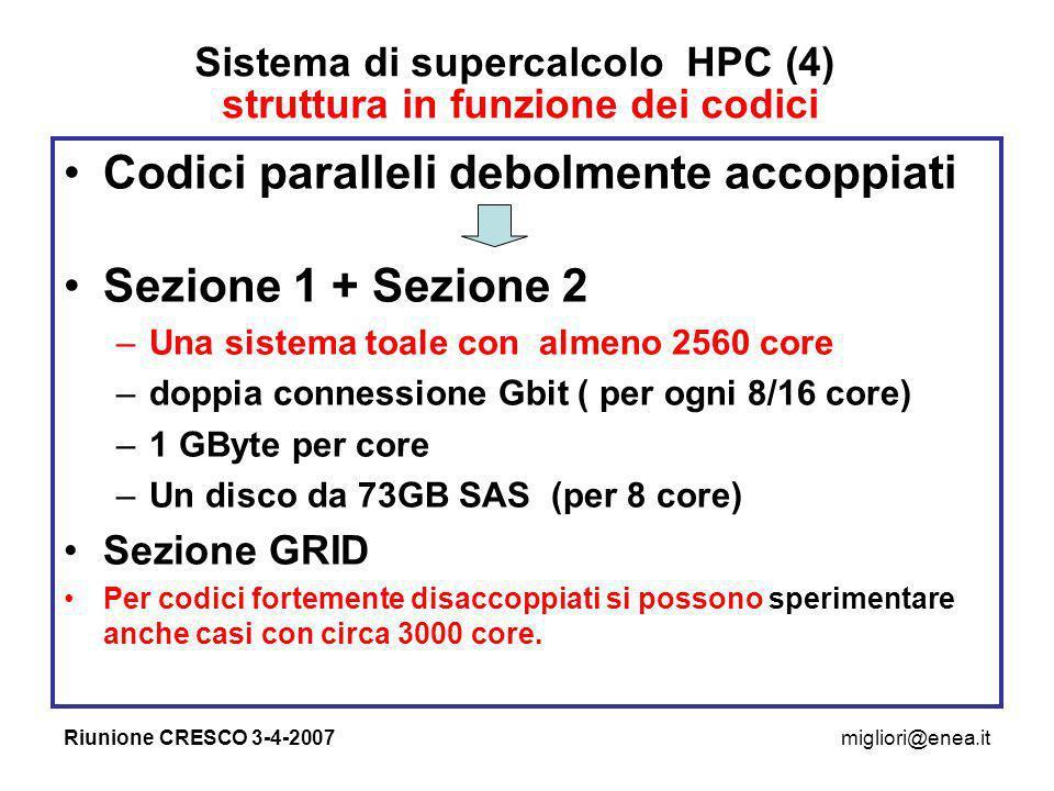 Riunione CRESCO 3-4-2007migliori@enea.it Sistema di supercalcolo HPC (4) struttura in funzione dei codici Codici paralleli debolmente accoppiati Sezione 1 + Sezione 2 –Una sistema toale con almeno 2560 core –doppia connessione Gbit ( per ogni 8/16 core) –1 GByte per core –Un disco da 73GB SAS (per 8 core) Sezione GRID Per codici fortemente disaccoppiati si possono sperimentare anche casi con circa 3000 core.
