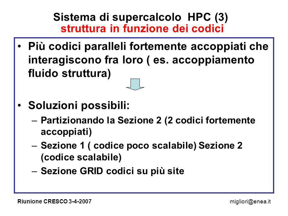 Riunione CRESCO 3-4-2007migliori@enea.it Sistema di supercalcolo HPC (3) struttura in funzione dei codici Più codici paralleli fortemente accoppiati che interagiscono fra loro ( es.