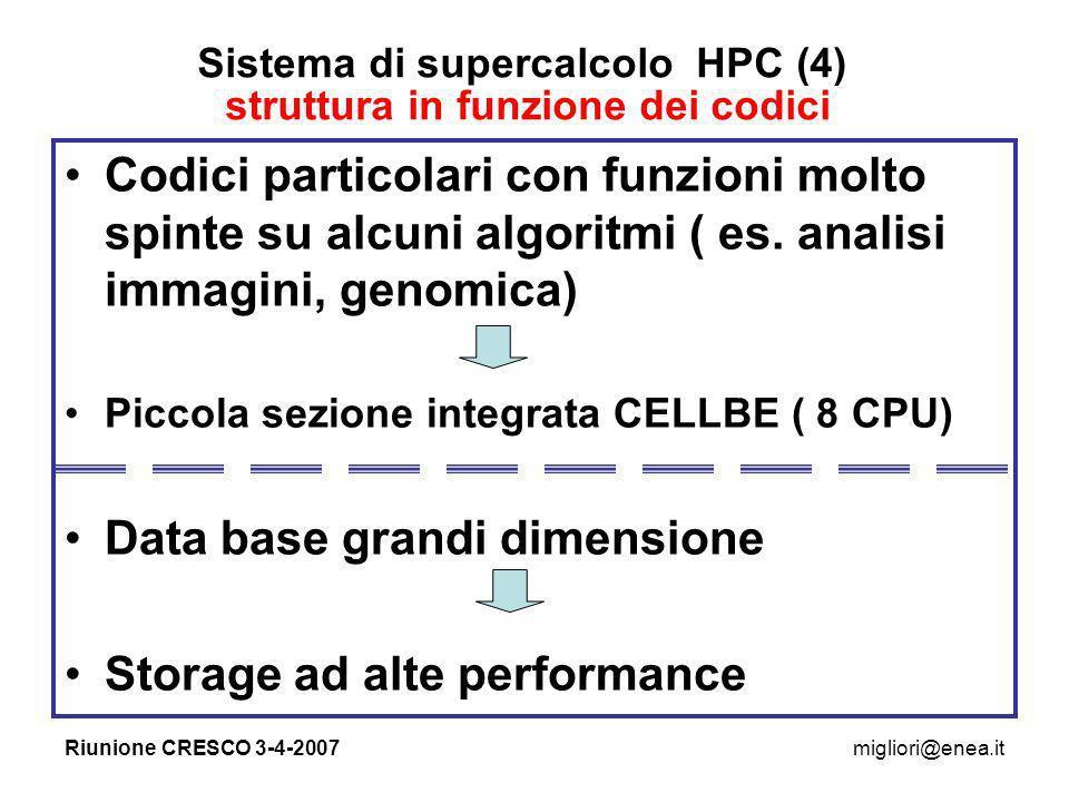 Riunione CRESCO 3-4-2007migliori@enea.it Sistema di supercalcolo HPC (4) struttura in funzione dei codici Codici particolari con funzioni molto spinte su alcuni algoritmi ( es.