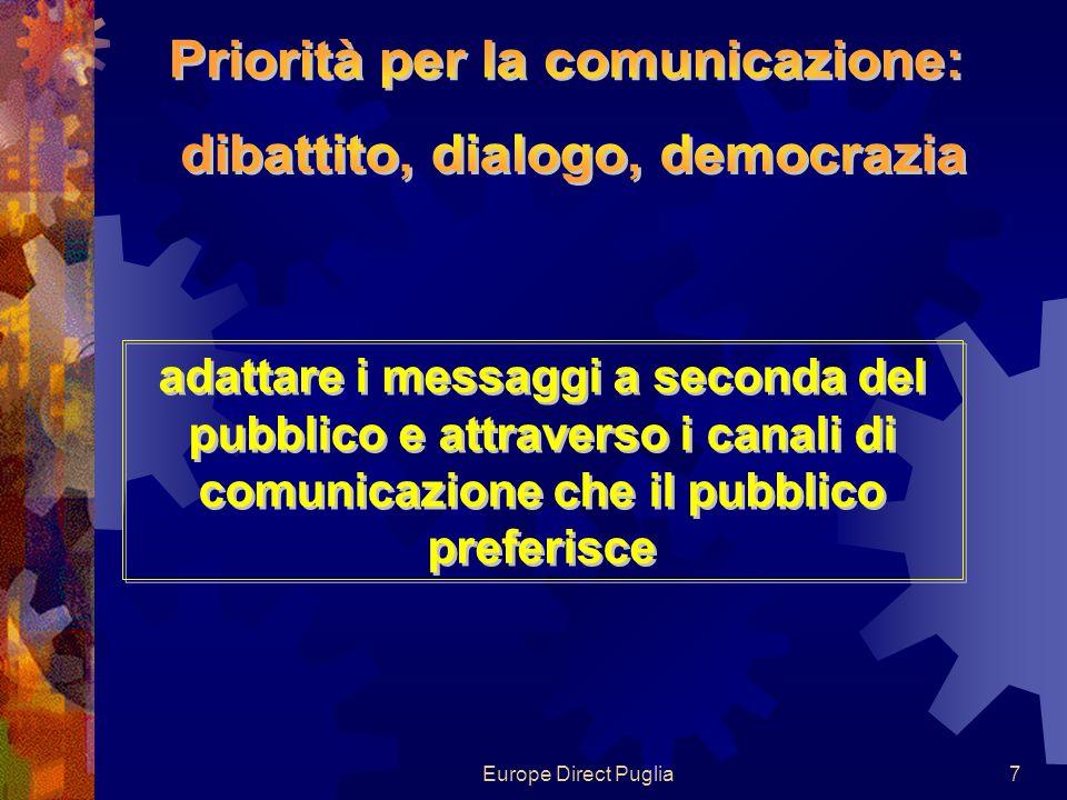 Europe Direct Puglia28 Punto Nazionale di contatto Comenius, Erasmus, Grundtvig Via Magliabechi 1 I - 50122 Firenze Tel.: +39 055 238 03 48 Fax.: +39 055 238 03 43 E-mail: agenziallp@indire.it programmallp.it