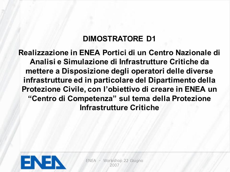 DIMOSTRATORE D1 Realizzazione in ENEA Portici di un Centro Nazionale di Analisi e Simulazione di Infrastrutture Critiche da mettere a Disposizione deg