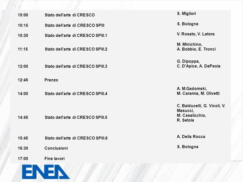 10:00Stato dell'arte di CRESCO S. Migliori 10:15Stato dellarte di CRESCO SPIII S. Bologna 10:30Stato dell'arte di CRESCO SPIII.1 V. Rosato, V. Latora