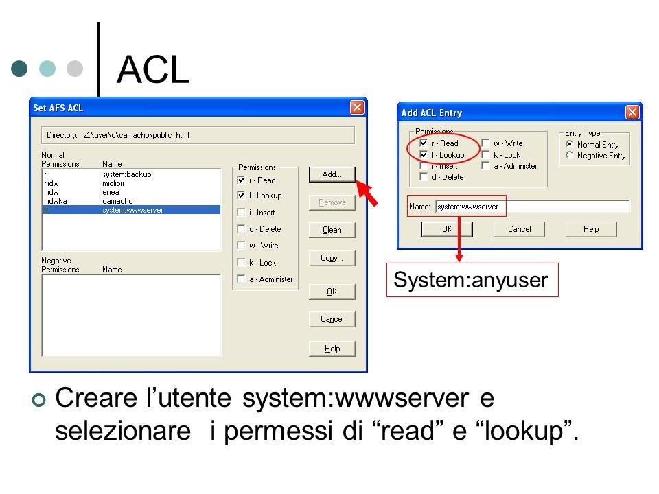 ACL Creare lutente system:wwwserver e selezionare i permessi di read e lookup. System:anyuser