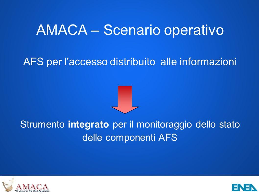 AMACA – Scenario operativo AFS per l accesso distribuito alle informazioni Strumento integrato per il monitoraggio dello stato delle componenti AFS