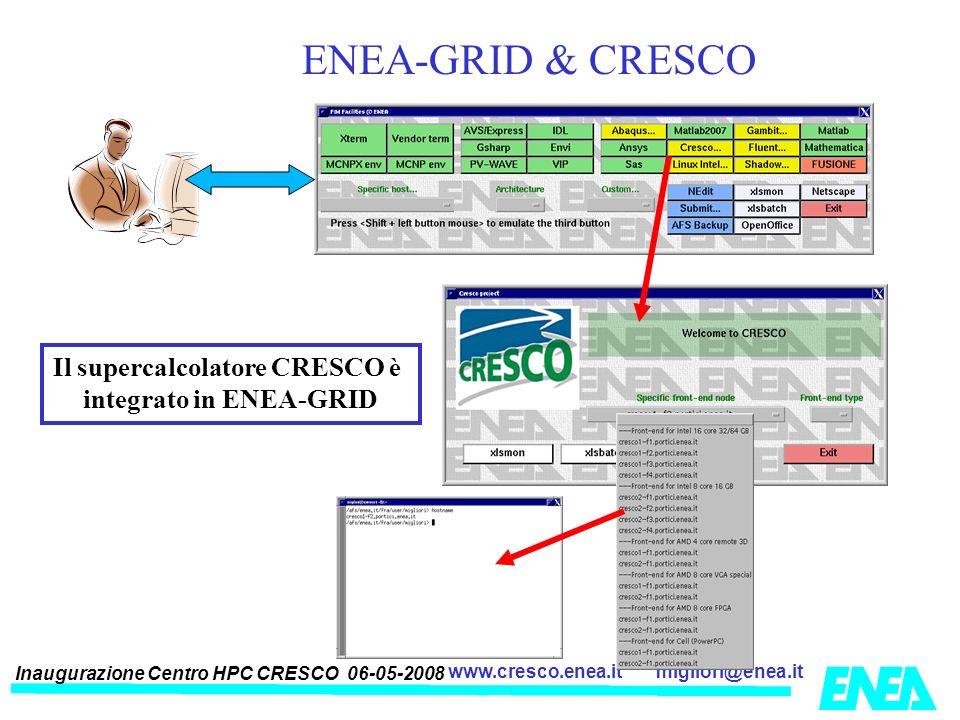 Inaugurazione Centro HPC CRESCO 06-05-2008 migliori@enea.itwww.cresco.enea.it ENEA-GRID & CRESCO Il supercalcolatore CRESCO è integrato in ENEA-GRID