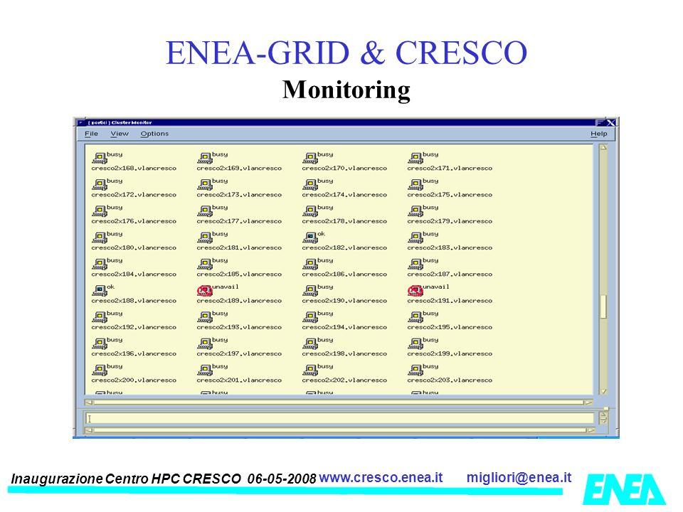 Inaugurazione Centro HPC CRESCO 06-05-2008 migliori@enea.itwww.cresco.enea.it ENEA-GRID & CRESCO Monitoring