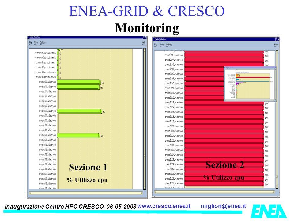 Inaugurazione Centro HPC CRESCO 06-05-2008 migliori@enea.itwww.cresco.enea.it Sezione 1 % Utilizzo cpu Sezione 2 % Utilizzo cpu ENEA-GRID & CRESCO Mon
