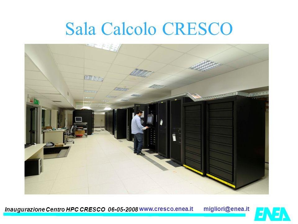 Inaugurazione Centro HPC CRESCO 06-05-2008 migliori@enea.itwww.cresco.enea.it Sala Calcolo CRESCO