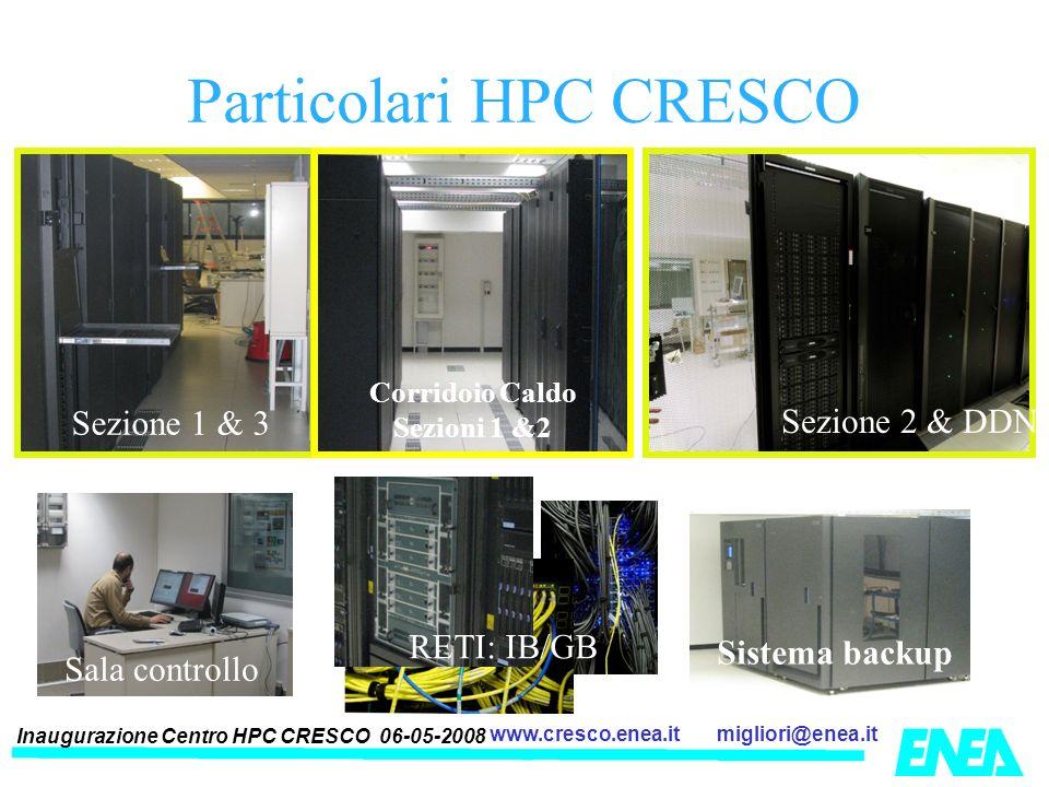 Inaugurazione Centro HPC CRESCO 06-05-2008 migliori@enea.itwww.cresco.enea.it Particolari HPC CRESCO Sezione 1 & 3 Sezione 2 & DDN Sala controllo Sist
