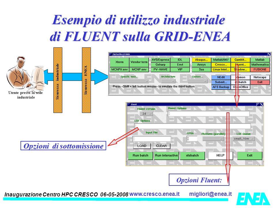 Inaugurazione Centro HPC CRESCO 06-05-2008 migliori@enea.itwww.cresco.enea.it Opzioni di sottomissione Opzioni Fluent: Esempio di utilizzo industriale