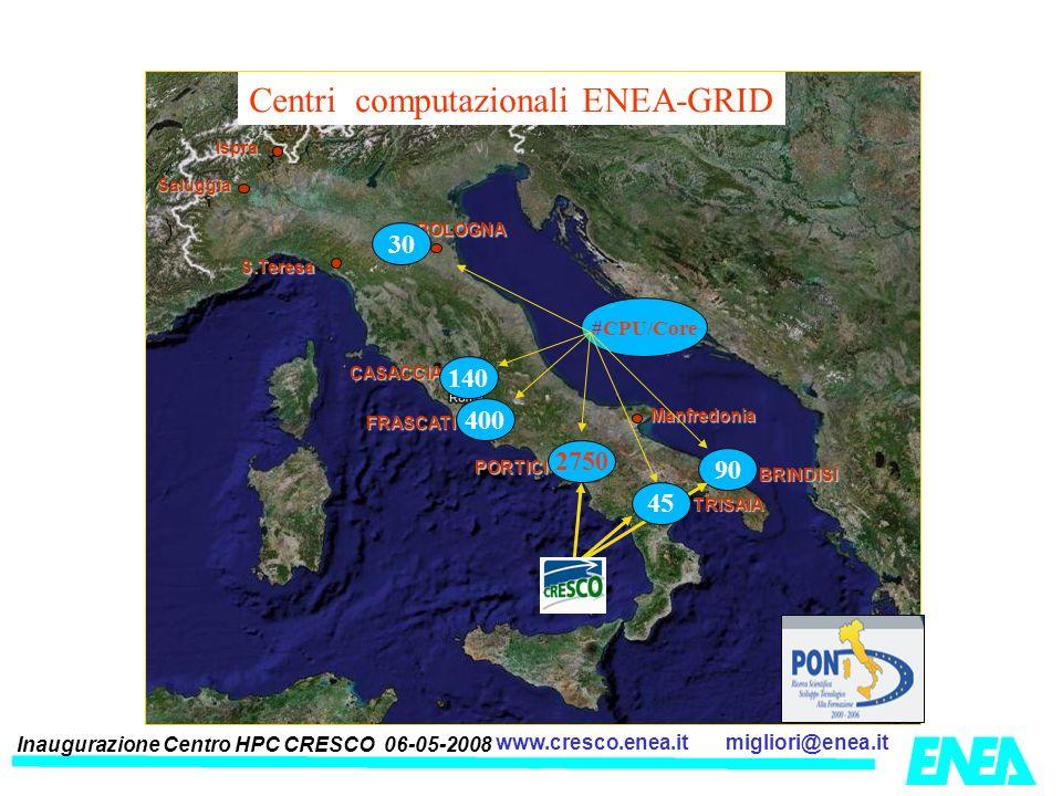 Inaugurazione Centro HPC CRESCO 06-05-2008 migliori@enea.itwww.cresco.enea.it CASACCIA FRASCATI S.Teresa Saluggia Ispra BOLOGNA PORTICI TRISAIA BRINDI