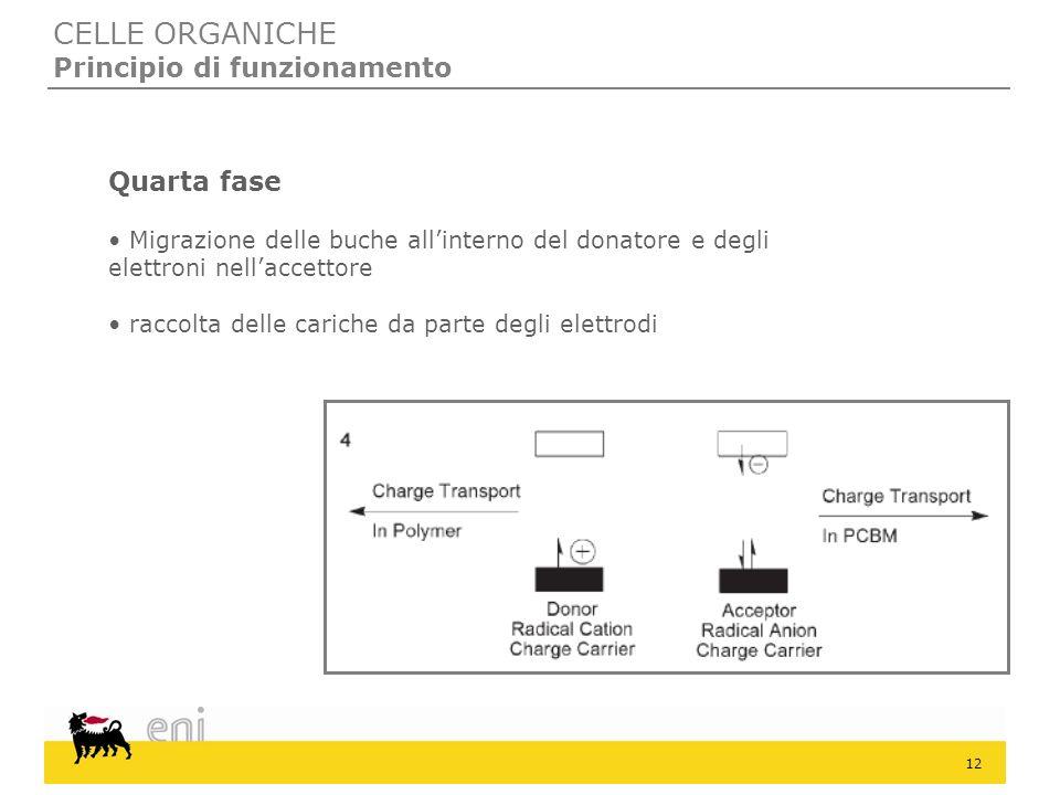 12 CELLE ORGANICHE Principio di funzionamento Quarta fase Migrazione delle buche allinterno del donatore e degli elettroni nellaccettore raccolta dell