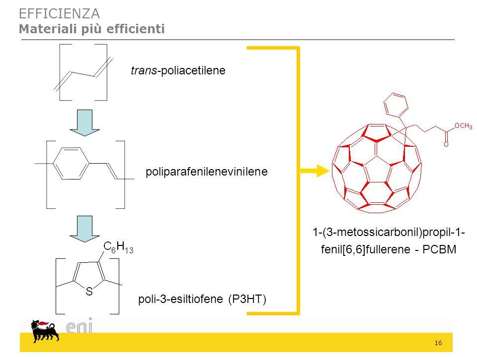 16 EFFICIENZA Materiali più efficienti trans-poliacetilene poliparafenilenevinilene poli-3-esiltiofene (P3HT) 1-(3-metossicarbonil)propil-1- fenil[6,6