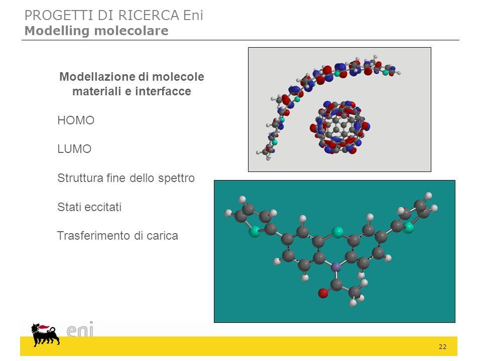 22 Modellazione di molecole materiali e interfacce HOMO LUMO Struttura fine dello spettro Stati eccitati Trasferimento di carica PROGETTI DI RICERCA E