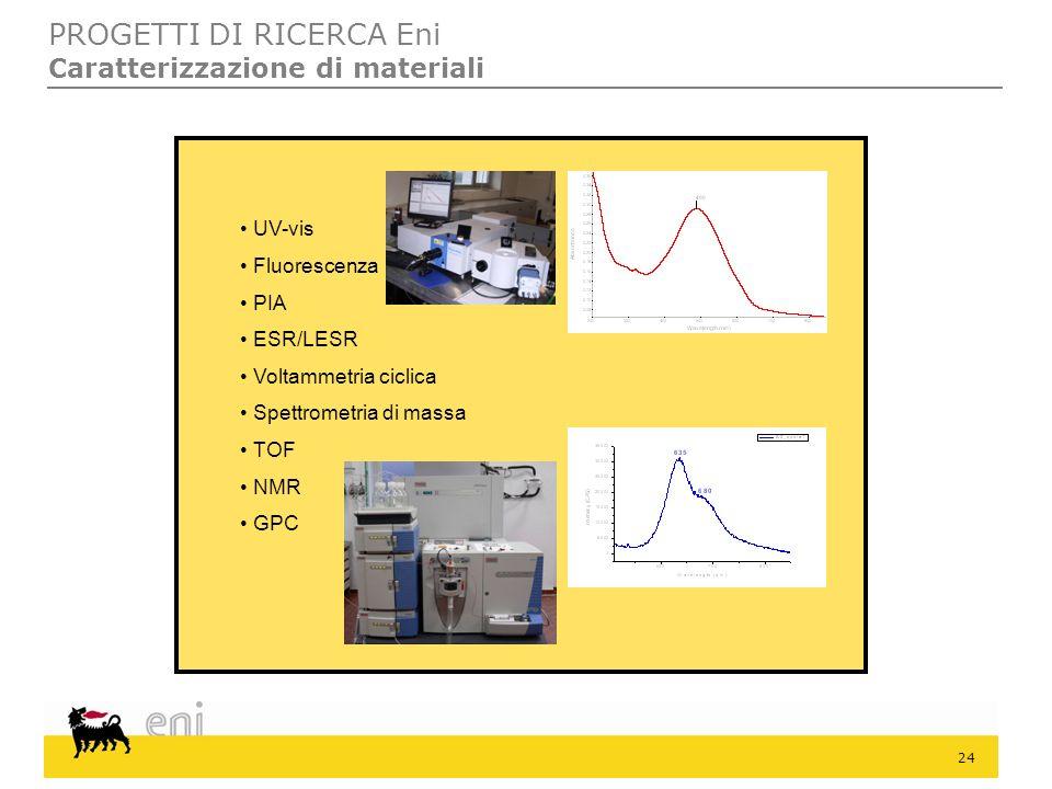 24 PROGETTI DI RICERCA Eni Caratterizzazione di materiali UV-vis Fluorescenza PIA ESR/LESR Voltammetria ciclica Spettrometria di massa TOF NMR GPC