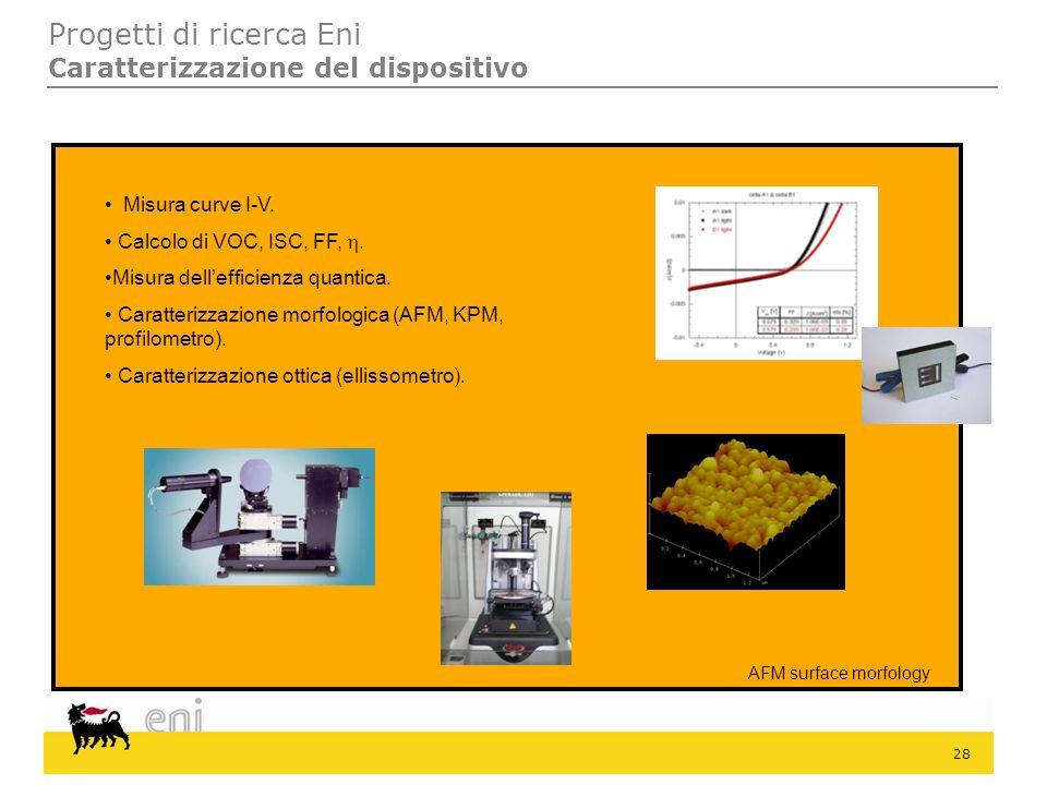28 Progetti di ricerca Eni Caratterizzazione del dispositivo AFM surface morfology Misura curve I-V. Calcolo di VOC, ISC, FF,. Misura dellefficienza q