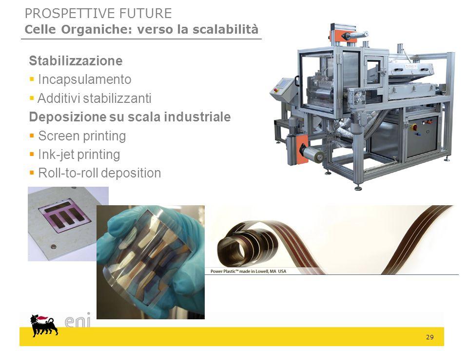 29 Stabilizzazione Incapsulamento Additivi stabilizzanti Deposizione su scala industriale Screen printing Ink-jet printing Roll-to-roll deposition PRO
