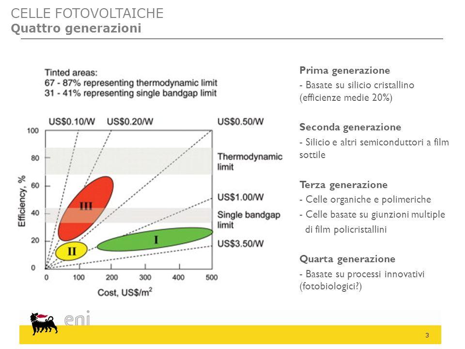 3 Prima generazione - Basate su silicio cristallino (efficienze medie 20%) Seconda generazione - Silicio e altri semiconduttori a film sottile Terza g