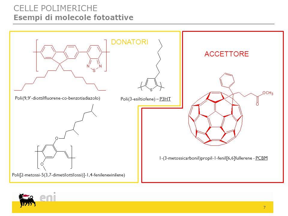 7 Poli(9,9-diottilfluorene-co-benzotiadiazolo) 1-(3-metossicarbonil)propil-1-fenil[6,6]fullerene - PCBM Poli[2-metossi-5(3,7-dimetilottilossi)]-1,4-fe