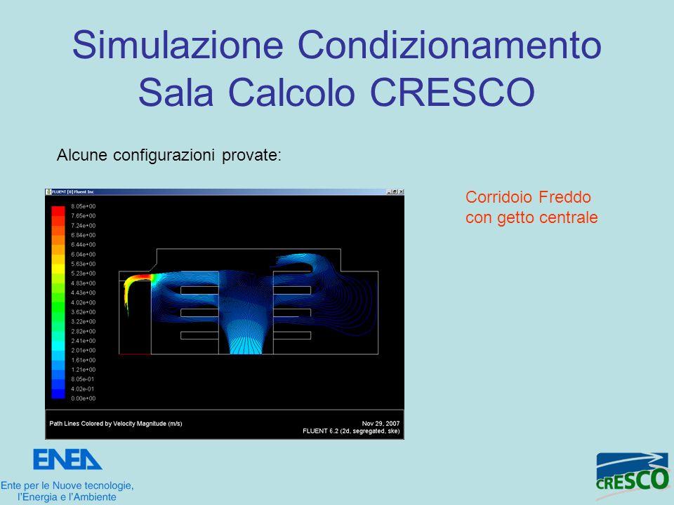 Alcune configurazioni provate: Corridoio Freddo con getto centrale Simulazione Condizionamento Sala Calcolo CRESCO