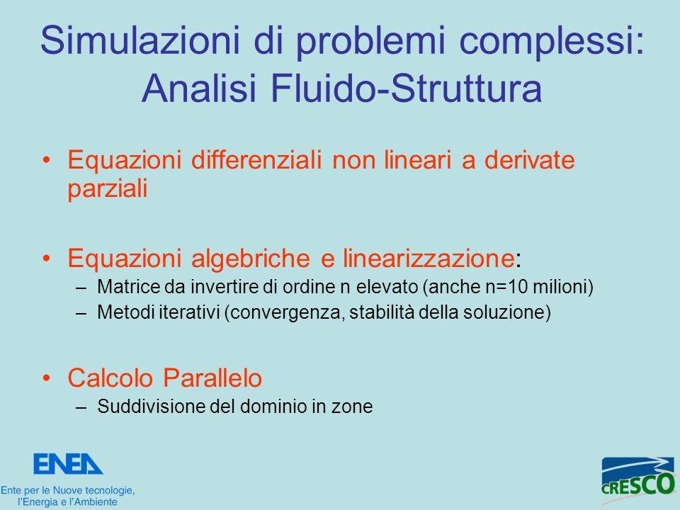 Simulazioni di problemi complessi: Analisi Fluido-Struttura Equazioni differenziali non lineari a derivate parziali Equazioni algebriche e linearizzaz