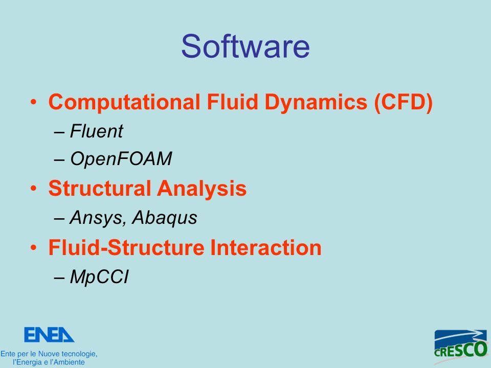 Conclusioni Importanza di monitorare lefficienza su GRID di software complessi e costosi.