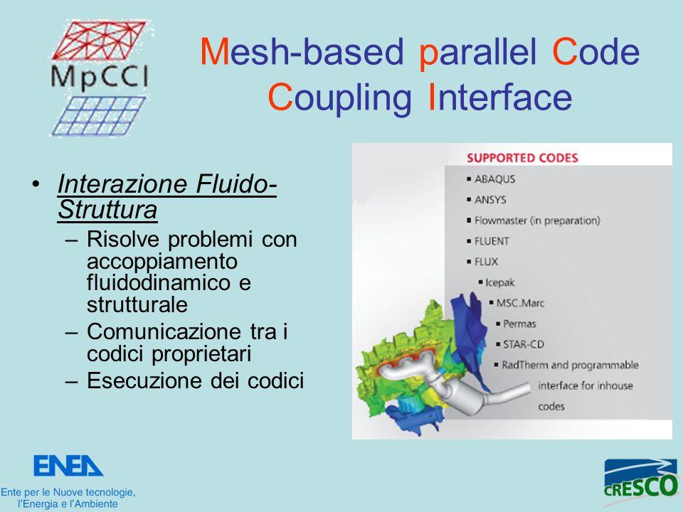 Interazione Fluido- Struttura –Risolve problemi con accoppiamento fluidodinamico e strutturale –Comunicazione tra i codici proprietari –Esecuzione dei