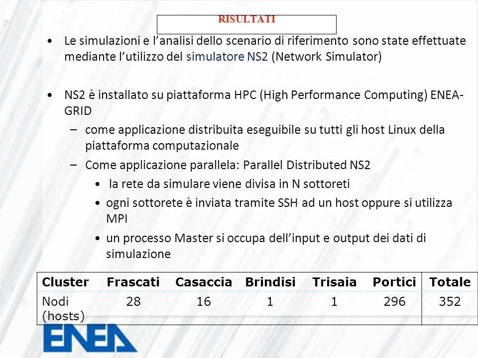 Le simulazioni e lanalisi dello scenario di riferimento sono state effettuate mediante lutilizzo del simulatore NS2 (Network Simulator) NS2 è installa