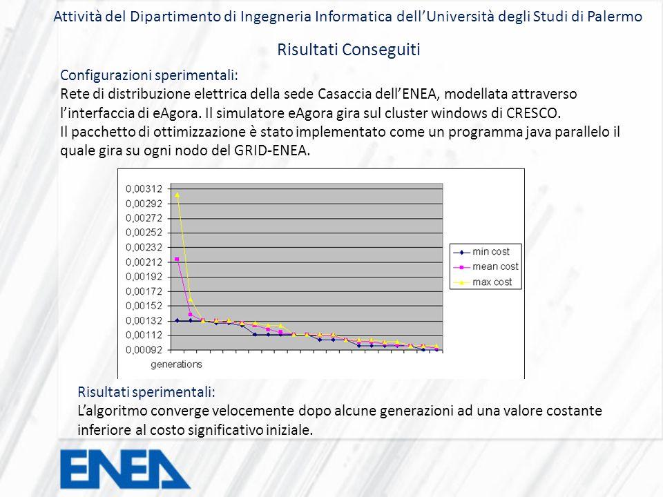 Risultati Conseguiti Configurazioni sperimentali: Rete di distribuzione elettrica della sede Casaccia dellENEA, modellata attraverso linterfaccia di e