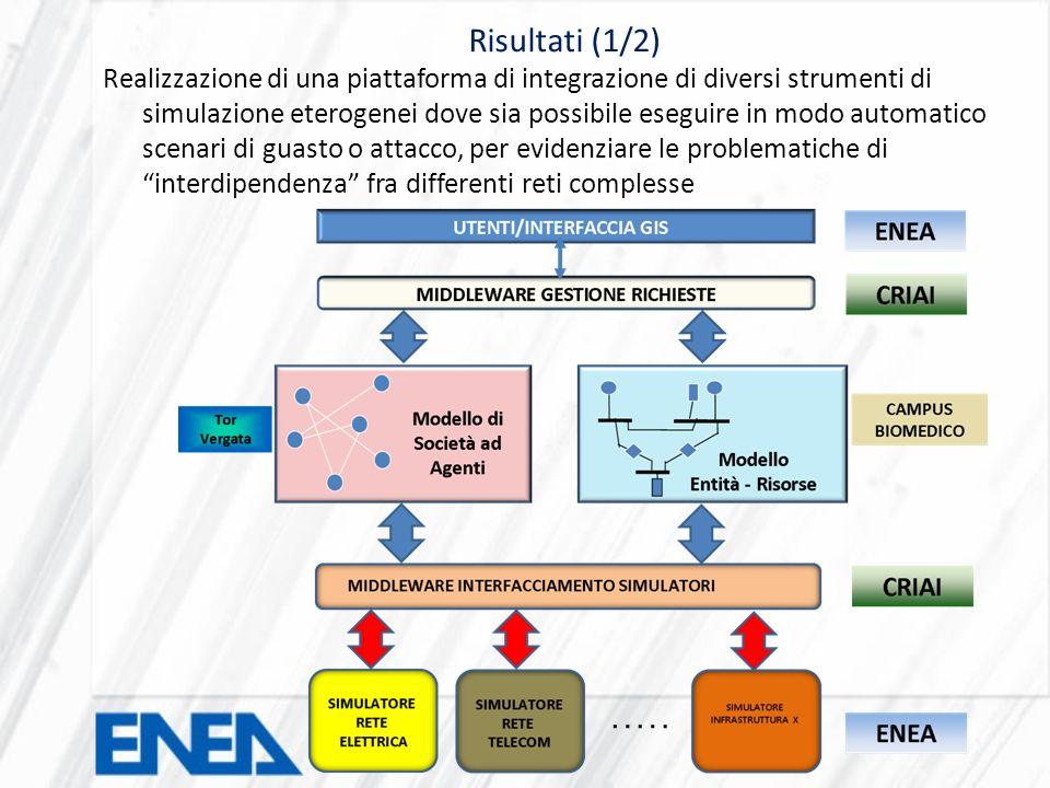 Risultati (1/2) Realizzazione di una piattaforma di integrazione di diversi strumenti di simulazione eterogenei dove sia possibile eseguire in modo au