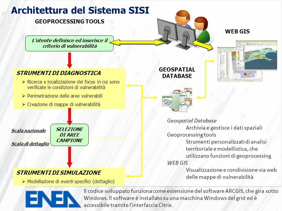 GEOSPATIAL DATABASE WEB GIS STRUMENTI DI DIAGNOSTICA Ricerca e localizzazione dei focus in cui sono verificate le condizioni di vulnerabilità Perimetr