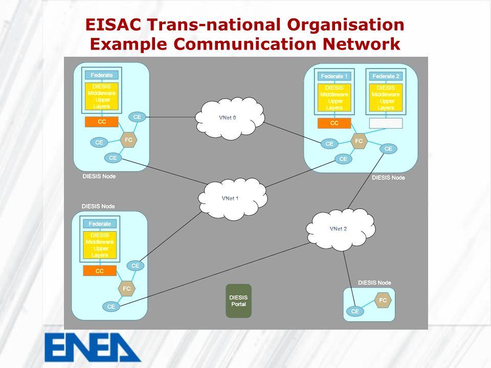 a) Back Bone Nazionale (BBN) della rete di telecomunicazione Italiana b) Elementi principali del BBN c) Modello NS2 del BBN a) c) b) Analisi di vulnerabilità di reti di telecommunicazione mediante simulazione