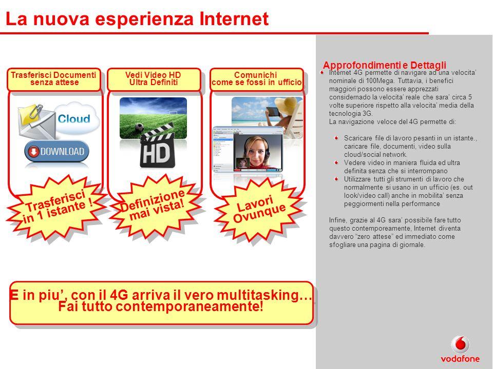 La nuova esperienza Internet E in piu, con il 4G arriva il vero multitasking… Fai tutto contemporaneamente! E in piu, con il 4G arriva il vero multita