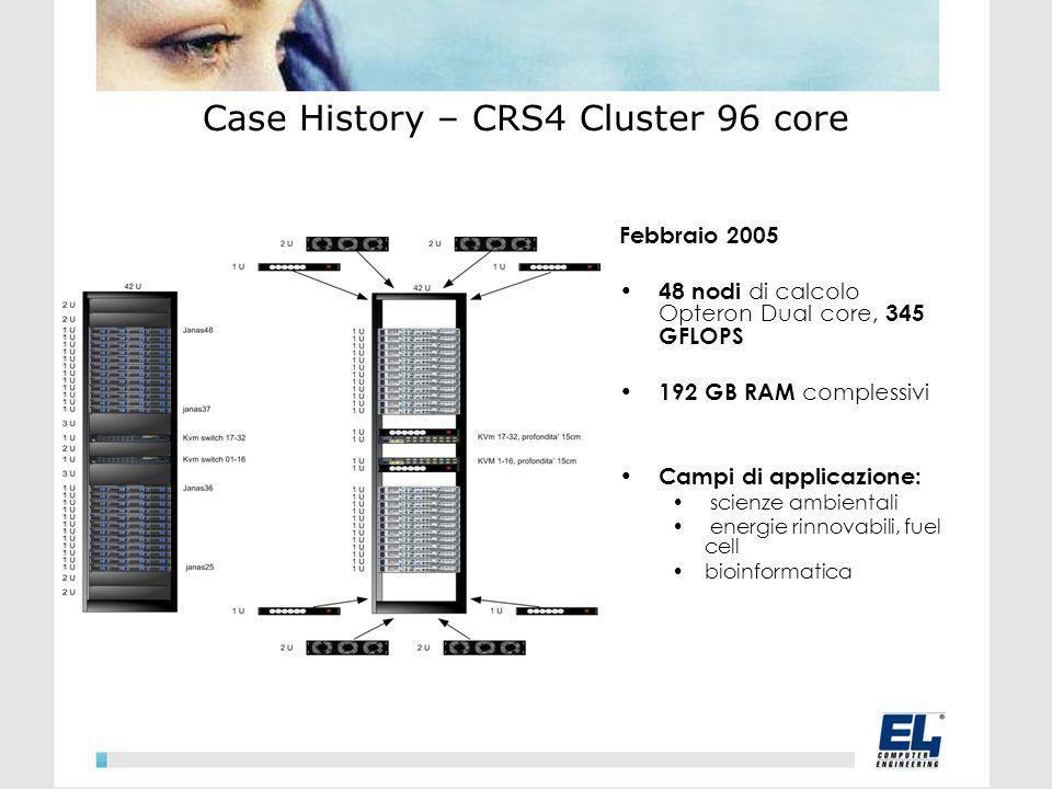Case History – CRS4 Cluster 96 core Febbraio 2005 48 nodi di calcolo Opteron Dual core, 345 GFLOPS 192 GB RAM complessivi Campi di applicazione: scienze ambientali energie rinnovabili, fuel cell bioinformatica